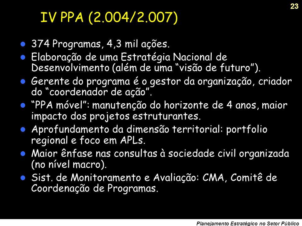 22 Planejamento Estratégico no Setor Público III PPA (2.000/2.003) 365 Programas, 3.174 ações, 28 macro-objetivos. Categoria Programa organiza o PPA.