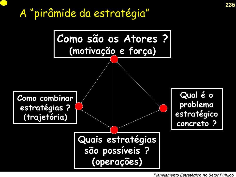 234 Planejamento Estratégico no Setor Público Princípios negativos (1) Evitar o pior é sempre prioridade, evitar a situação de escolha entre opções ru