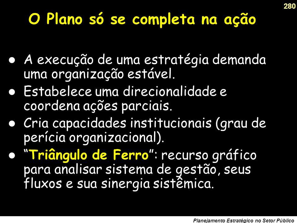 279 Planejamento Estratégico no Setor Público Qual sua vulnerabilidade .