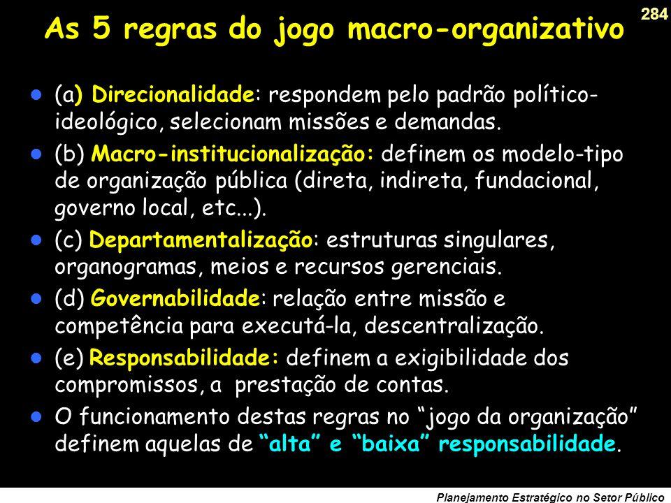 283 Planejamento Estratégico no Setor Público Uma organização onde ninguém pede ou presta contas, com base em operações e resultados...