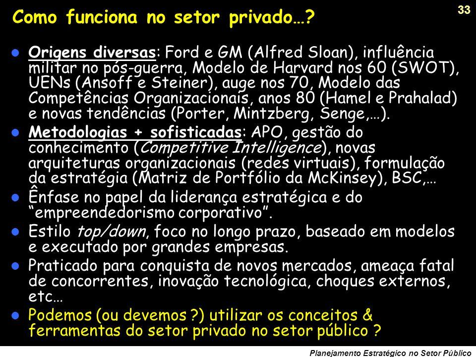 32 Planejamento Estratégico no Setor Público Primeiro ponto: diferença entre público e privado ? Peter Pfeifer, 2000 ?