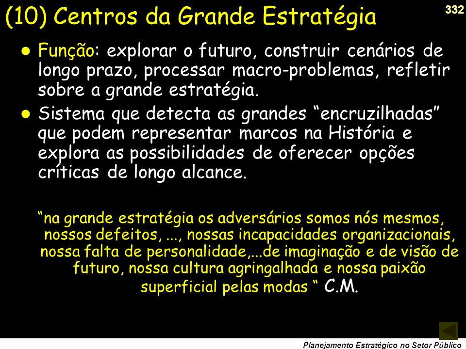 331 Planejamento Estratégico no Setor Público Curso de Especialização em Ciências e Técnicas de Governo (400 h/a).