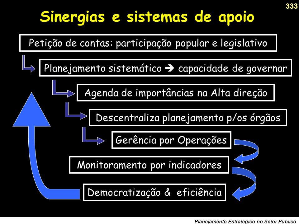 332 Planejamento Estratégico no Setor Público Função: explorar o futuro, construir cenários de longo prazo, processar macro-problemas, refletir sobre