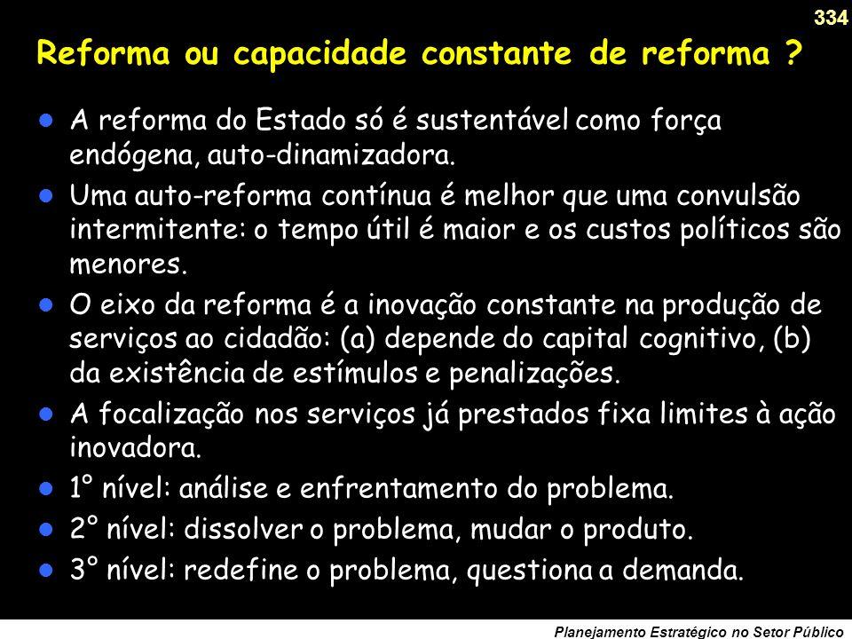 333 Planejamento Estratégico no Setor Público Sinergias e sistemas de apoio Petição de contas: participação popular e legislativo Agenda de importânci