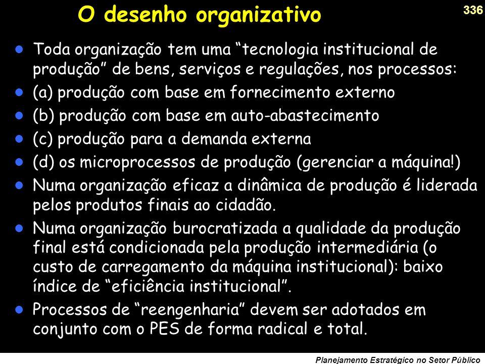 335 Planejamento Estratégico no Setor Público Na América Latina as reformas produziram três resultados indesejados: (a) Fragilizaram a capacidade de ação do setor público.