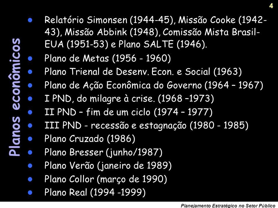 344 Planejamento Estratégico no Setor Público Principais livros de Carlos Matus (1993) Política, Planejamento & Governo (TOMOS I e II), IPEA, Ministério do Planejamento, Brasília.