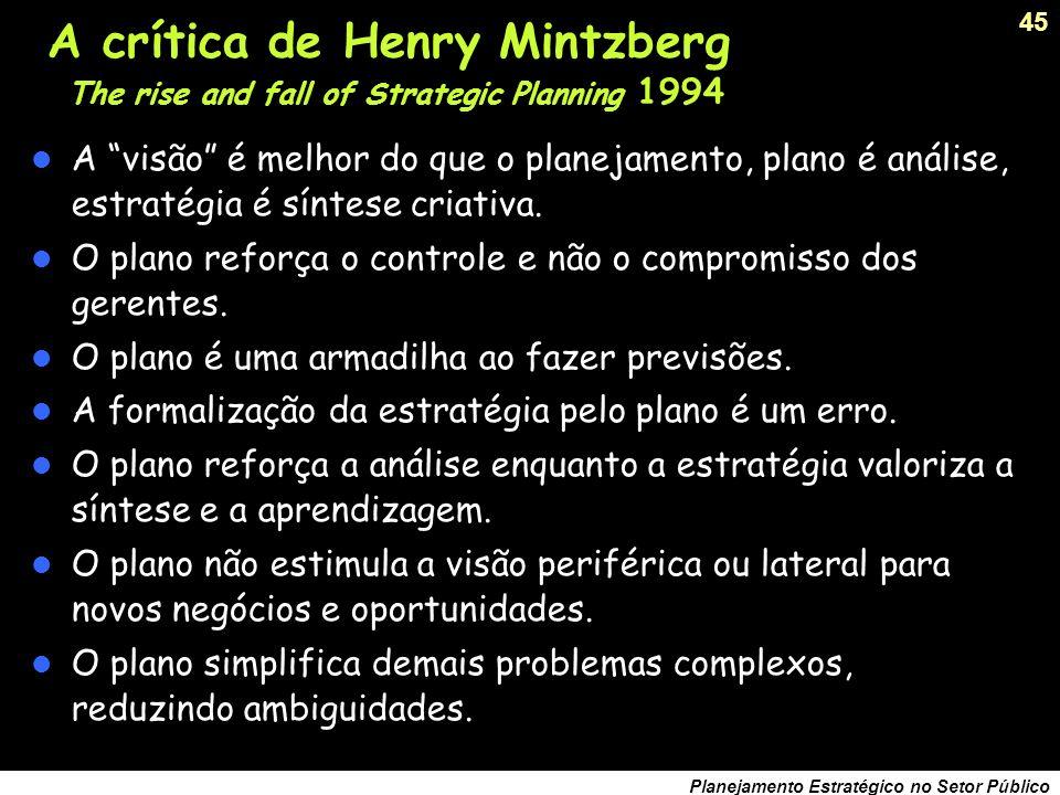 44 Planejamento Estratégico no Setor Público A crítica de Henry Mintzberg The rise and fall of Strategic Planning 1994 O planejamento é bom se ele tem
