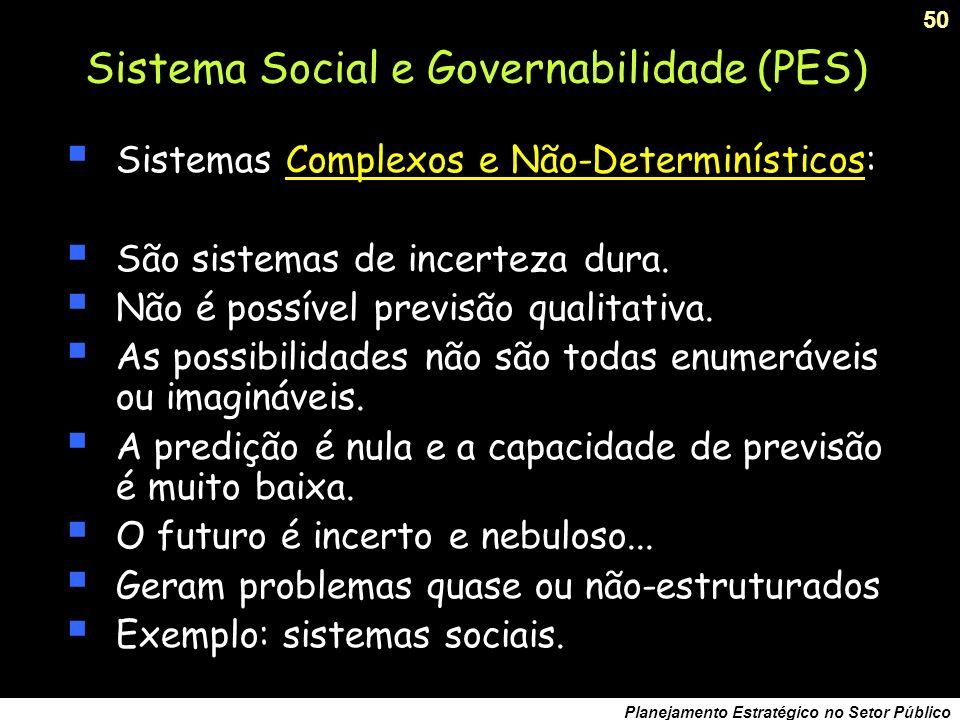 49 Planejamento Estratégico no Setor Público Sistema Social e Governabilidade (PES) Sistemas Determinísticos e Estocásticos: seguem leis: um só passado, um só futuro.