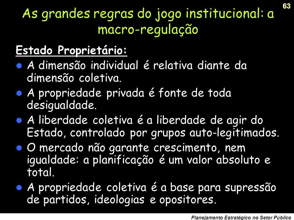 62 Planejamento Estratégico no Setor Público As grandes regras do jogo institucional: a macro-regulação Padrão Político-Ideológico: Estado Mínimo, Estado Proprietário e Estado Coordenador.