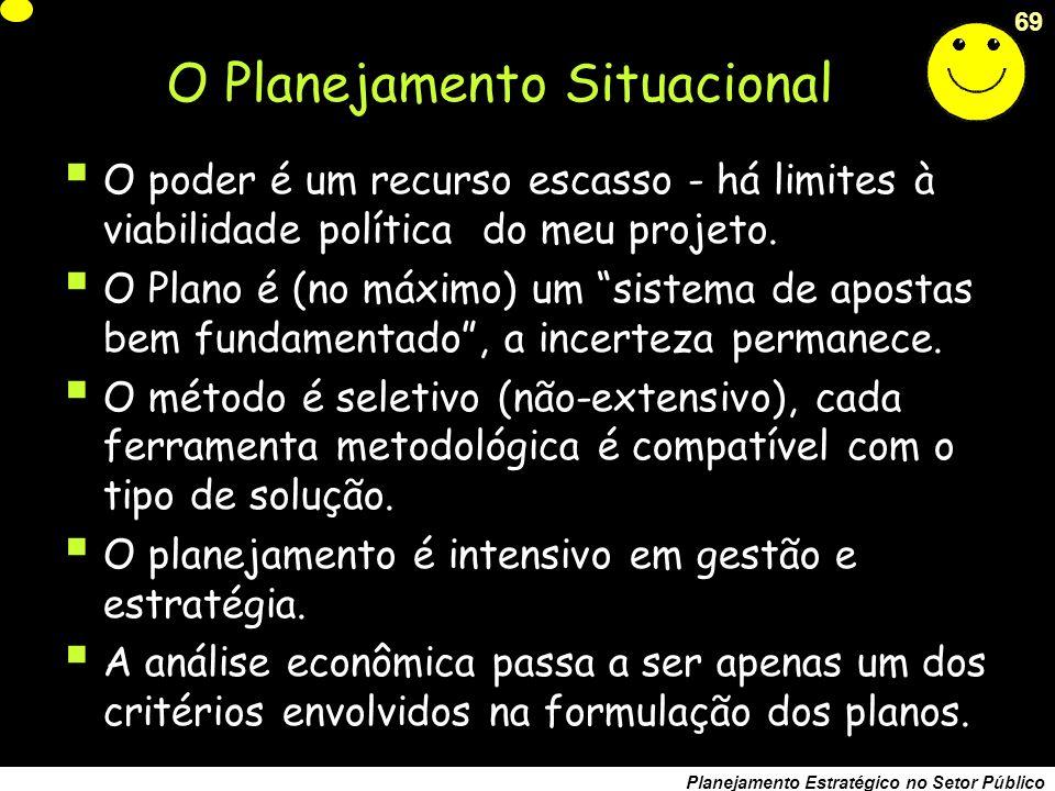68 Planejamento Estratégico no Setor Público O Planejamento Situacional O sujeito está dentro do objeto, o outro participa, há uma relação sempre entr