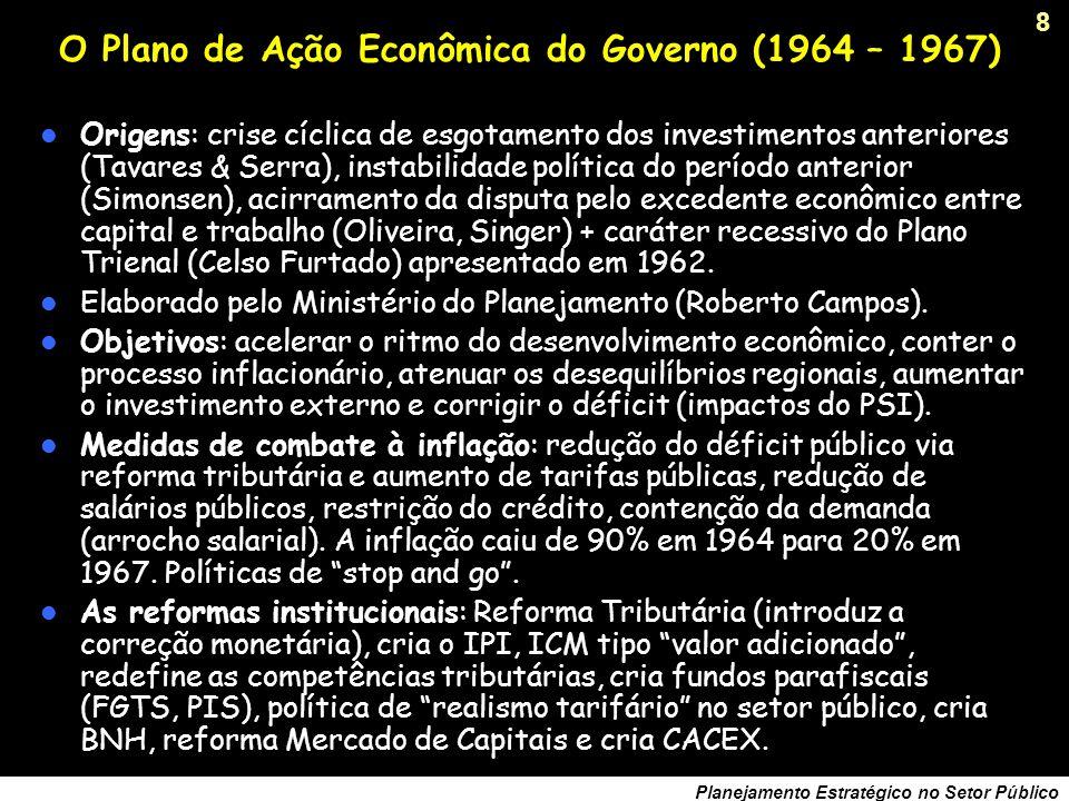 18 Planejamento Estratégico no Setor Público O Plano Real (1994) Fase I: ajuste fiscal para equacionar o desequilíbrio orçamentário, criação do IPMF (0,25%), e FSE, acumulação de reservas cambiais para operar a política monetária e fiscal (Bacen).