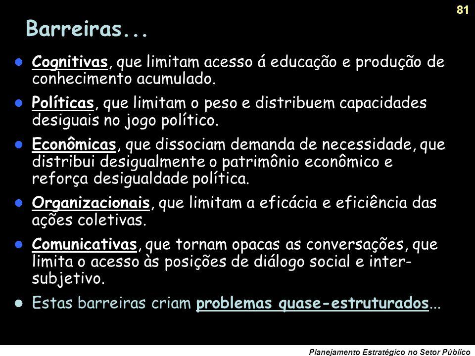 80 Planejamento Estratégico no Setor Público Democracia política: regras por consenso. Liberdade de acesso e saída do jogo. Liberdade de eleger e ser
