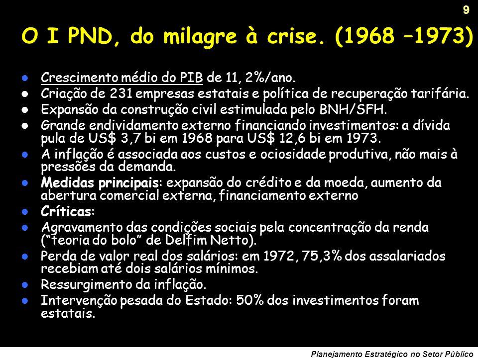 8 Planejamento Estratégico no Setor Público O Plano de Ação Econômica do Governo (1964 – 1967) Origens: crise cíclica de esgotamento dos investimentos