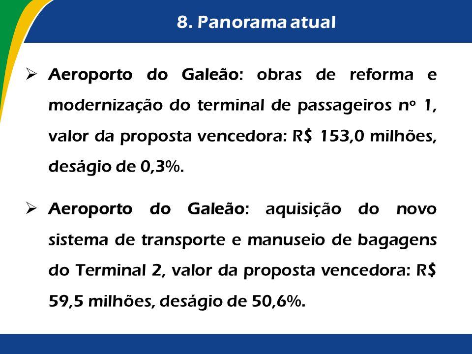 8. Panorama atual Aeroporto do Galeão: obras de reforma e modernização do terminal de passageiros nº 1, valor da proposta vencedora: R$ 153,0 milhões,