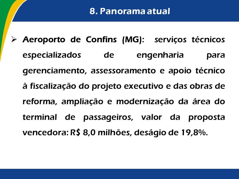 8. Panorama atual Aeroporto de Confins (MG): serviços técnicos especializados de engenharia para gerenciamento, assessoramento e apoio técnico à fisca