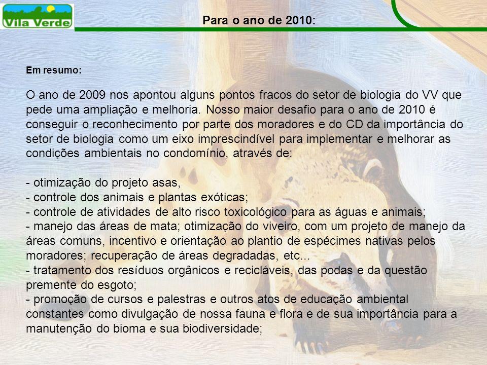 Para o ano de 2010: Em resumo: O ano de 2009 nos apontou alguns pontos fracos do setor de biologia do VV que pede uma ampliação e melhoria. Nosso maio