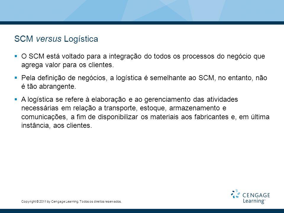Copyright © 2011 by Cengage Learning. Todos os direitos reservados. SCM versus Logística O SCM está voltado para a integração do todos os processos do