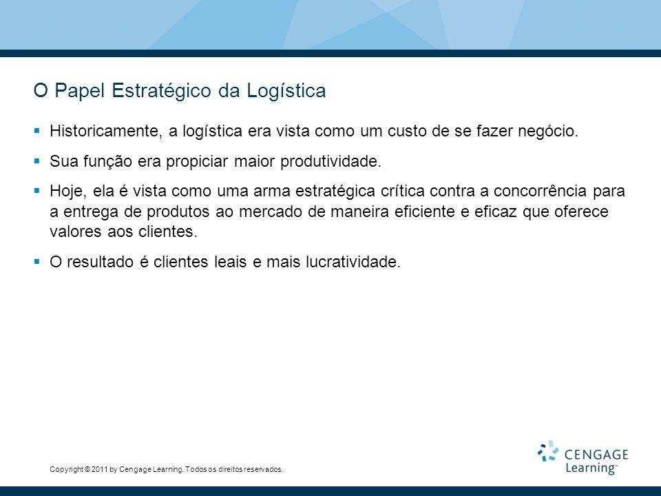 Copyright © 2011 by Cengage Learning. Todos os direitos reservados. O Papel Estratégico da Logística Historicamente, a logística era vista como um cus
