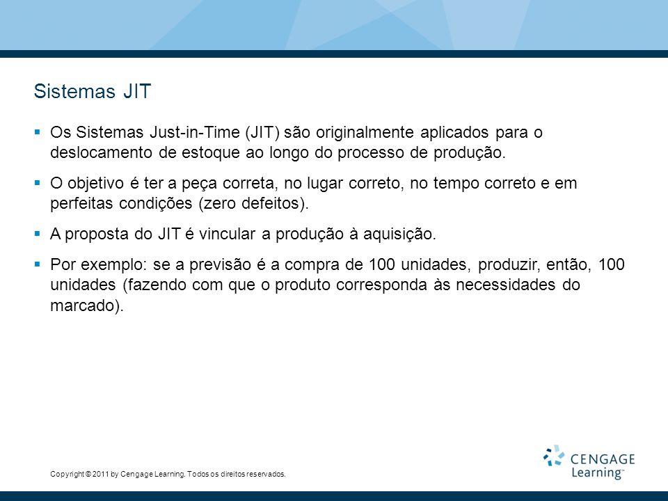 Copyright © 2011 by Cengage Learning. Todos os direitos reservados. Sistemas JIT Os Sistemas Just-in-Time (JIT) são originalmente aplicados para o des