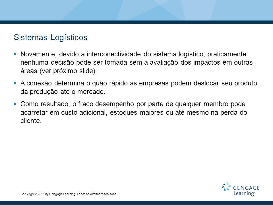 Copyright © 2011 by Cengage Learning. Todos os direitos reservados. Sistemas Logísticos Novamente, devido a interconectividade do sistema logístico, p