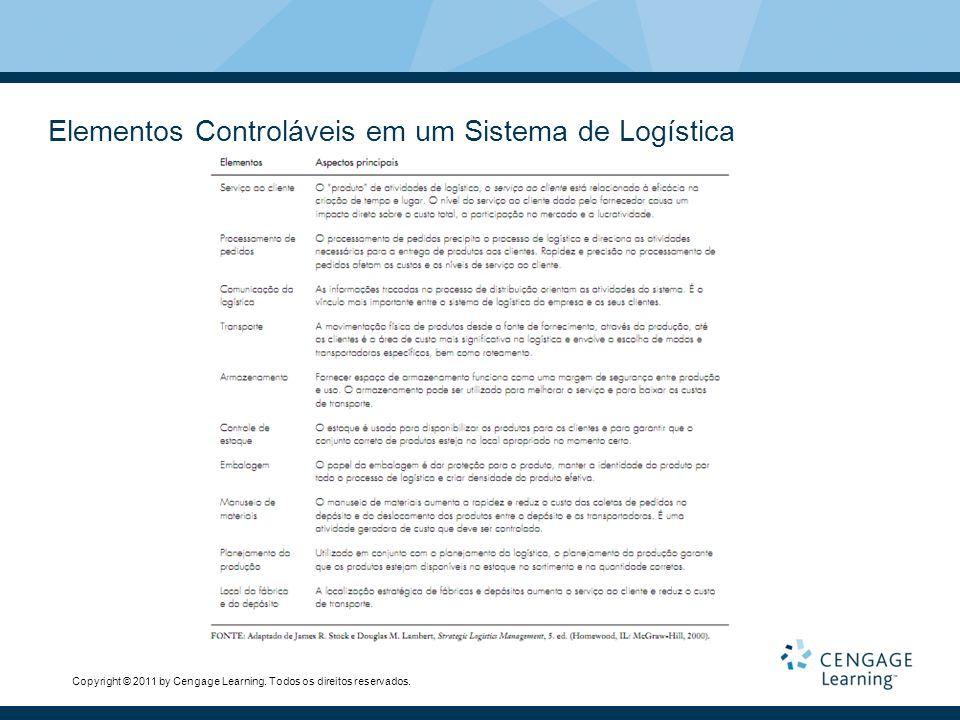 Copyright © 2011 by Cengage Learning. Todos os direitos reservados. Elementos Controláveis em um Sistema de Logística