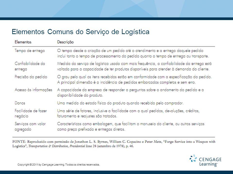 Copyright © 2011 by Cengage Learning. Todos os direitos reservados. Elementos Comuns do Serviço de Logística