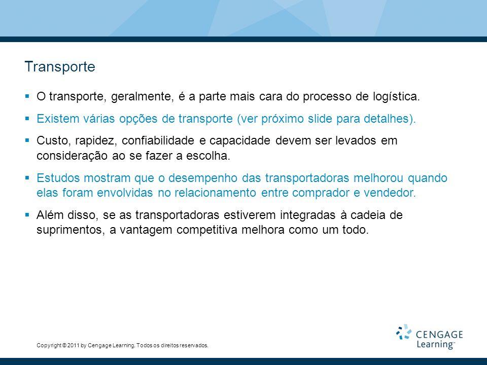 Copyright © 2011 by Cengage Learning. Todos os direitos reservados. Transporte O transporte, geralmente, é a parte mais cara do processo de logística.