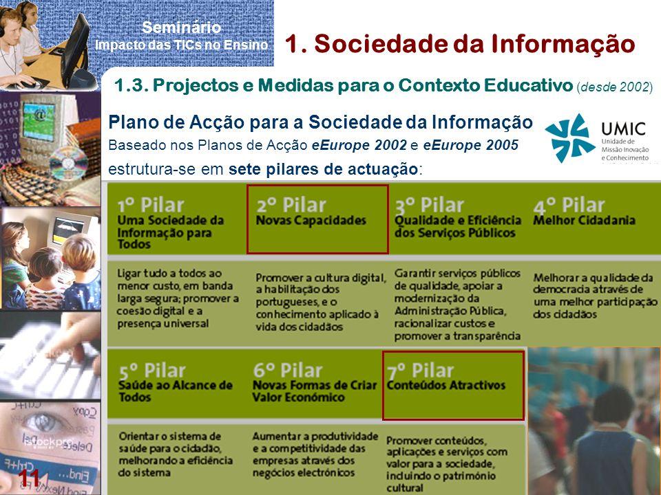 Seminário Impacto das TICs no Ensino 11 Plano de Acção para a Sociedade da Informação Baseado nos Planos de Acção eEurope 2002 e eEurope 2005 estrutur