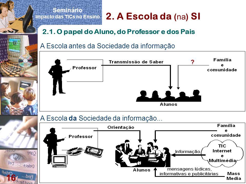 Seminário Impacto das TICs no Ensino 16 2. A Escola da (na) SI 2.1. O papel do Aluno, do Professor e dos Pais A Escola antes da Sociedade da informaçã