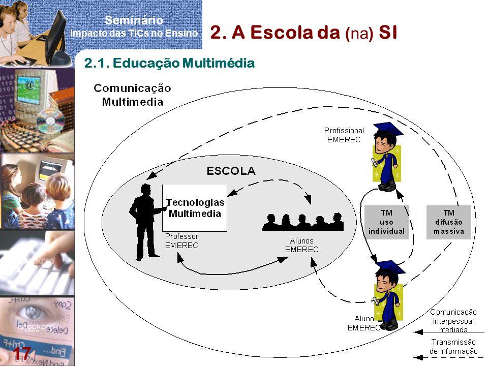 Seminário Impacto das TICs no Ensino 17 2. A Escola da (na) SI 2.1. Educação Multimédia