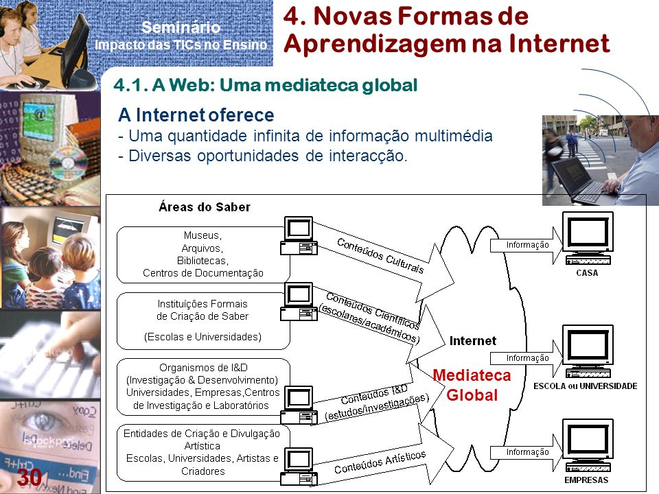 Seminário Impacto das TICs no Ensino 30 4. Novas Formas de Aprendizagem na Internet A Internet oferece - Uma quantidade infinita de informação multimé