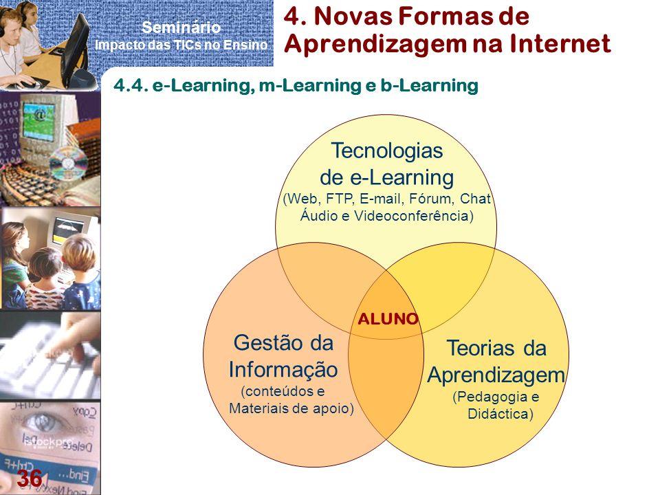 Seminário Impacto das TICs no Ensino 36 4. Novas Formas de Aprendizagem na Internet 4.4. e-Learning, m-Learning e b-Learning Tecnologias de e-Learning
