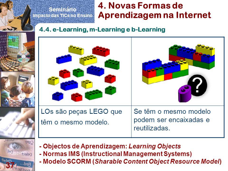 Seminário Impacto das TICs no Ensino 37 LOs são peças LEGO que têm o mesmo modelo. Se têm o mesmo modelo podem ser encaixadas e reutilizadas. 4. Novas