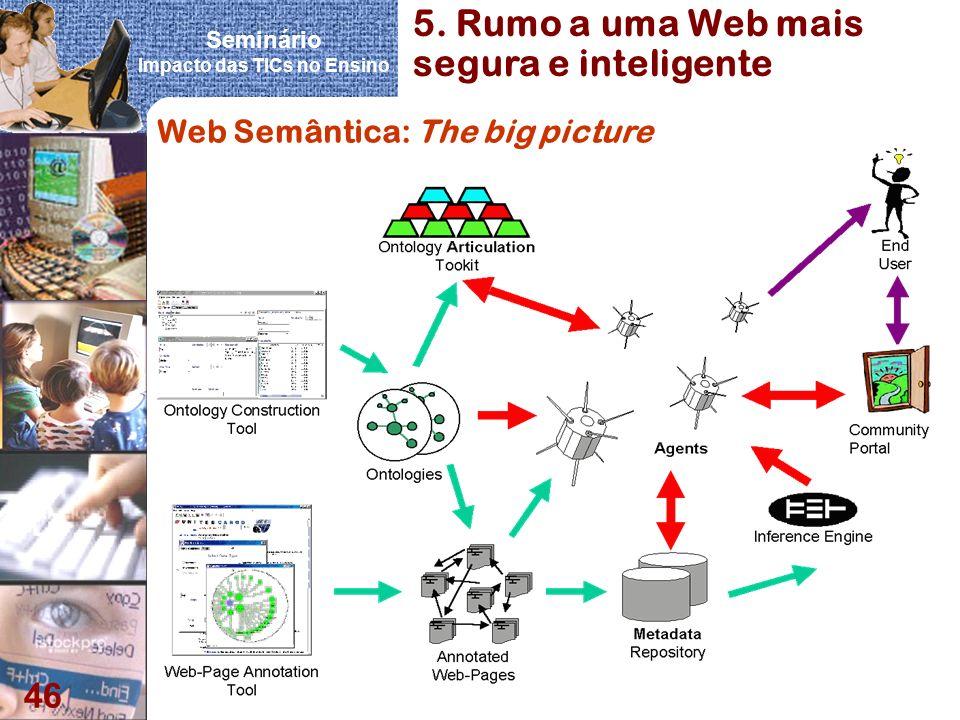 Seminário Impacto das TICs no Ensino 46 Web Semântica: The big picture 5. Rumo a uma Web mais segura e inteligente