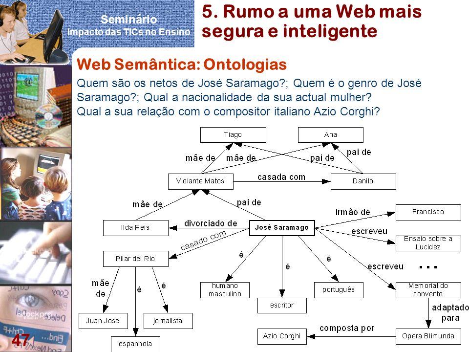 Seminário Impacto das TICs no Ensino 47 Web Semântica: Ontologias Quem são os netos de José Saramago?; Quem é o genro de José Saramago?; Qual a nacion