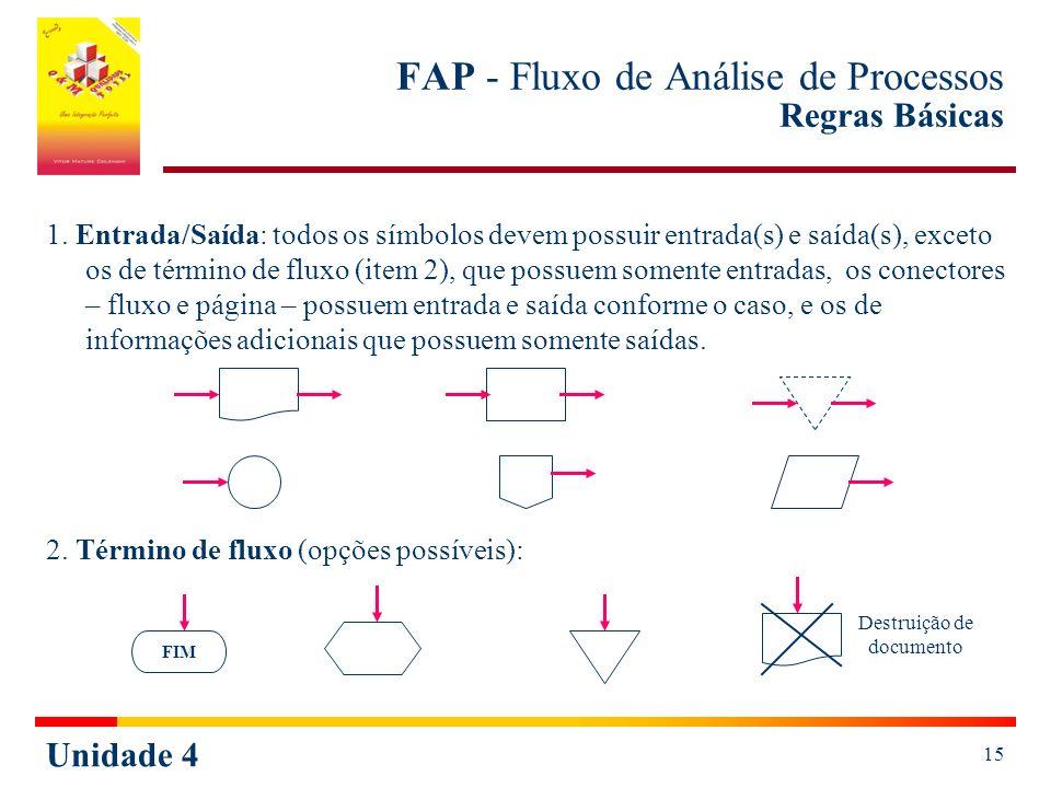 Unidade 4 15 FAP - Fluxo de Análise de Processos Regras Básicas 1. Entrada/Saída: todos os símbolos devem possuir entrada(s) e saída(s), exceto os de