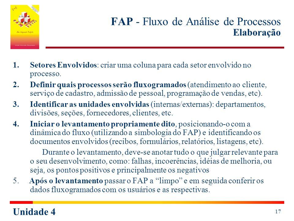 Unidade 4 17 FAP - Fluxo de Análise de Processos Elaboração 1.Setores Envolvidos: criar uma coluna para cada setor envolvido no processo. 2.Definir qu