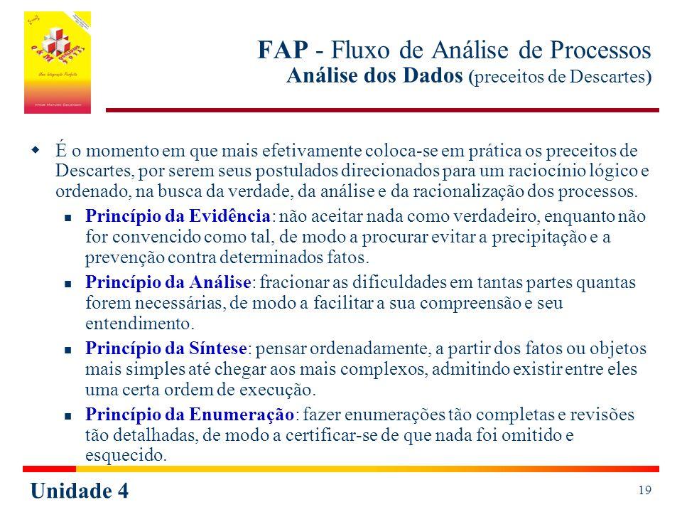 Unidade 4 19 FAP - Fluxo de Análise de Processos Análise dos Dados (preceitos de Descartes) É o momento em que mais efetivamente coloca-se em prática os preceitos de Descartes, por serem seus postulados direcionados para um raciocínio lógico e ordenado, na busca da verdade, da análise e da racionalização dos processos.