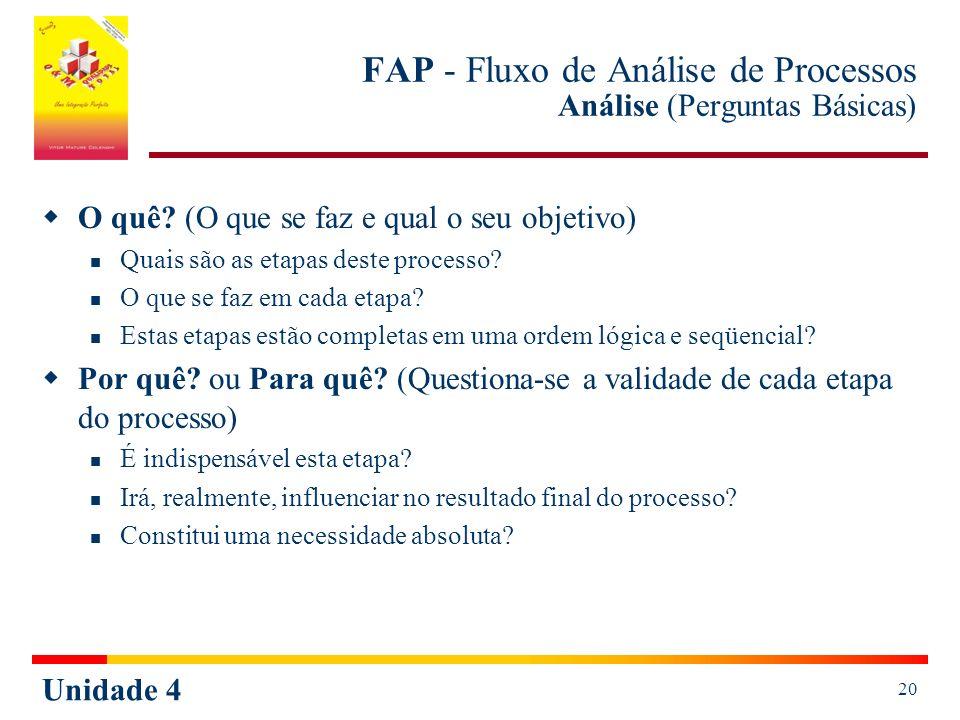 Unidade 4 20 FAP - Fluxo de Análise de Processos Análise (Perguntas Básicas) O quê? (O que se faz e qual o seu objetivo) Quais são as etapas deste pro