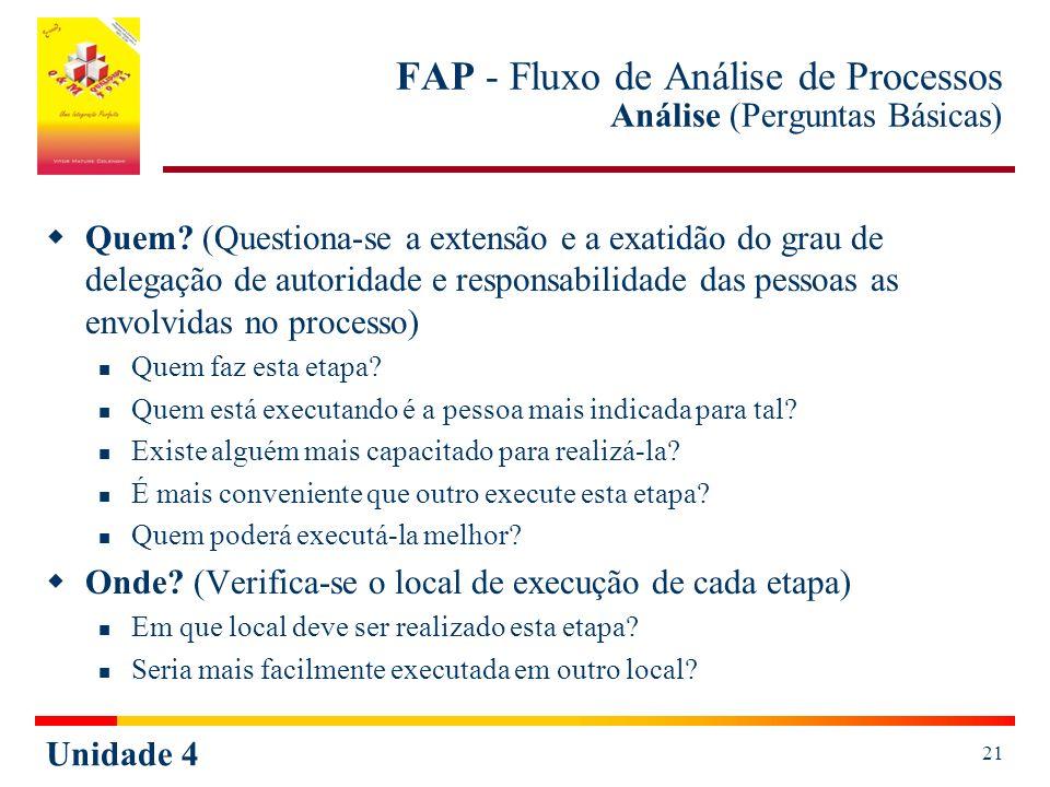 Unidade 4 21 FAP - Fluxo de Análise de Processos Análise (Perguntas Básicas) Quem? (Questiona-se a extensão e a exatidão do grau de delegação de autor