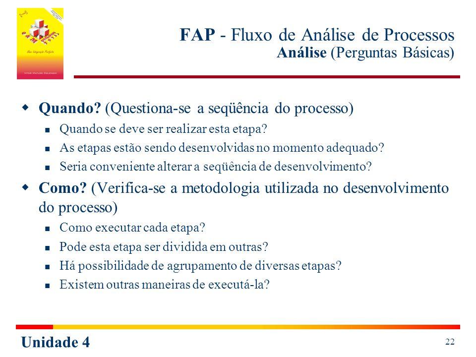 Unidade 4 22 FAP - Fluxo de Análise de Processos Análise (Perguntas Básicas) Quando? (Questiona-se a seqüência do processo) Quando se deve ser realiza