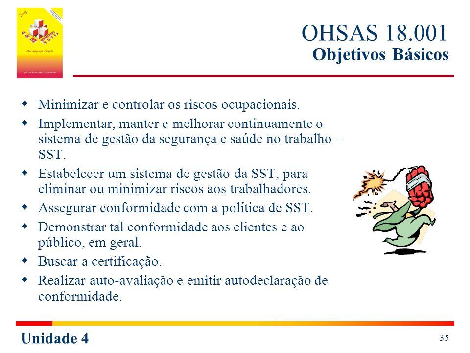 Unidade 4 35 OHSAS 18.001 Objetivos Básicos Minimizar e controlar os riscos ocupacionais. Implementar, manter e melhorar continuamente o sistema de ge