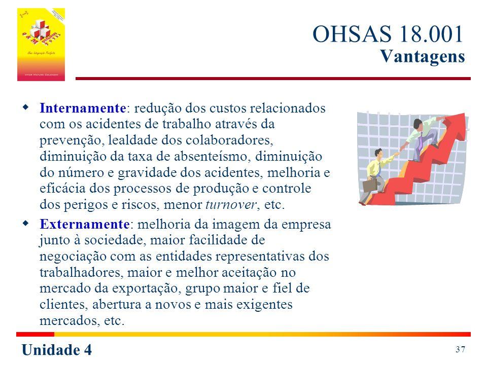 Unidade 4 37 OHSAS 18.001 Vantagens Internamente: redução dos custos relacionados com os acidentes de trabalho através da prevenção, lealdade dos colaboradores, diminuição da taxa de absenteísmo, diminuição do número e gravidade dos acidentes, melhoria e eficácia dos processos de produção e controle dos perigos e riscos, menor turnover, etc.