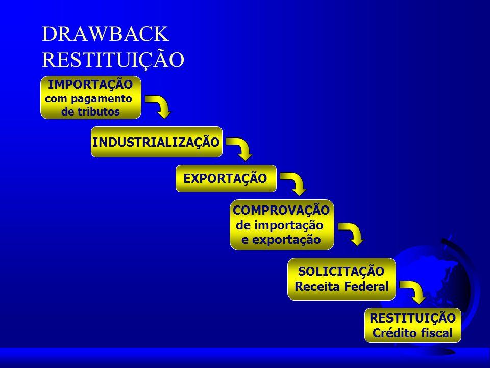 BENEFÍCIOS: Suspensão ou isenção: - Imposto de Importação (II); - Imposto s/Produtos Industrializados (IPI); - PIS, COFINS; - ICMS; - Adicional ao frete p/renov.