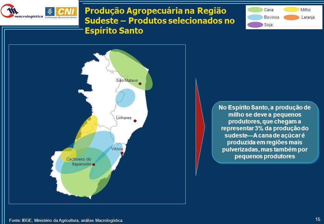 15 No Espírito Santo, a produção de milho se deve a pequenos produtores, que chegam a representar 3% da produção do sudesteA cana de açúcar é produzid