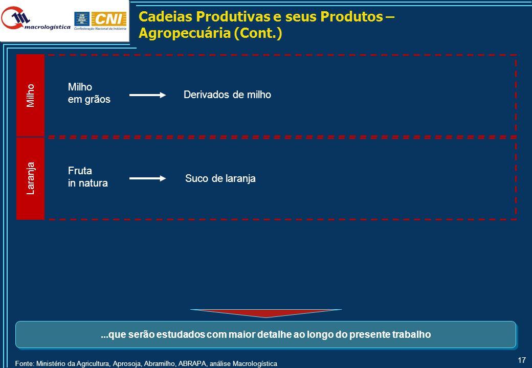 17 Cadeias Produtivas e seus Produtos – Agropecuária (Cont.) Fonte: Ministério da Agricultura, Aprosoja, Abramilho, ABRAPA, análise Macrologística...q