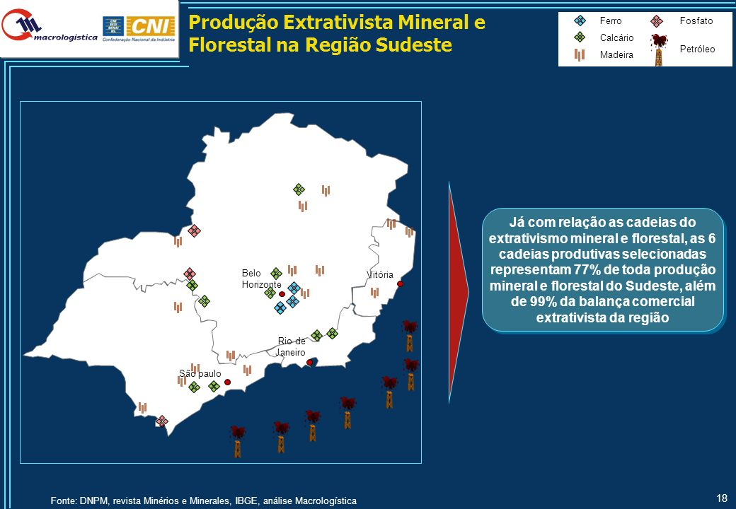 18 Produção Extrativista Mineral e Florestal na Região Sudeste Belo Horizonte Rio de Janeiro São paulo Ferro Calcário Madeira Fosfato Petróleo Vitória