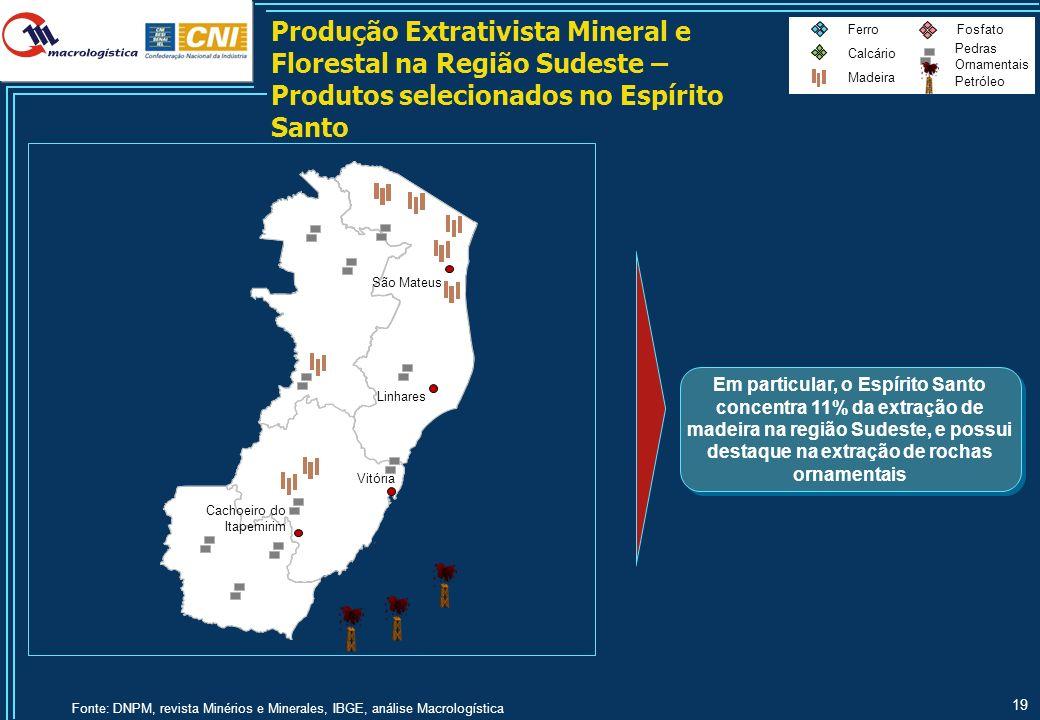 19 Em particular, o Espírito Santo concentra 11% da extração de madeira na região Sudeste, e possui destaque na extração de rochas ornamentais Produçã