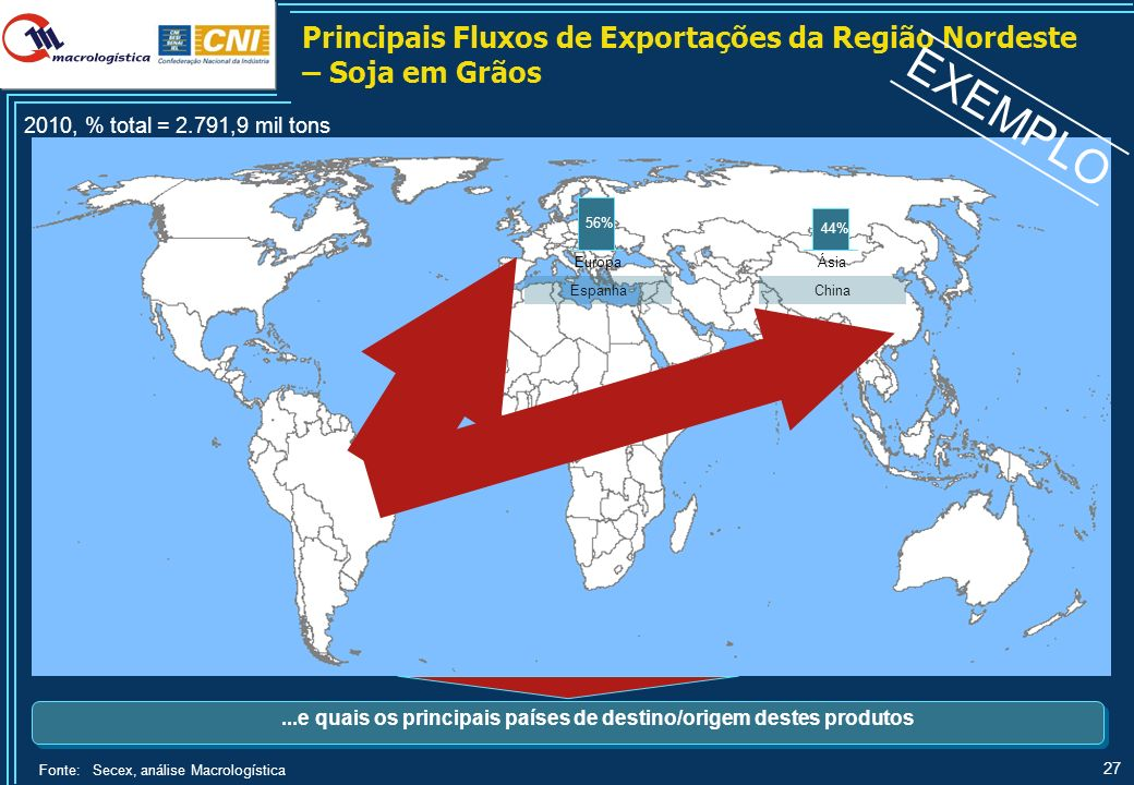 27 Principais Fluxos de Exportações da Região Nordeste – Soja em Grãos 2010, % total = 2.791,9 mil tons 56% Espanha Europa 44% China Ásia Fonte:Secex,