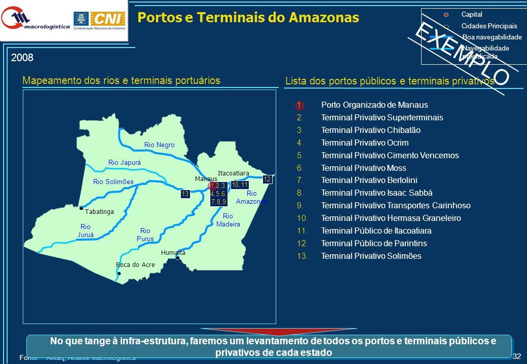 32 Fonte: Antaq, Análise Macrologística Mapeamento dos rios e terminais portuários 2008 No que tange à infra-estrutura, faremos um levantamento de tod